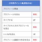 ハッピーメールのポイント消費表とポイント節約法【保存版】